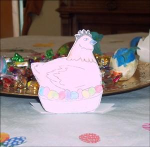 Fiche bricolage: les poules de Pâques. - Activités - BRICOLAGE PAQUES - Les poules de décoration pour Pâques.