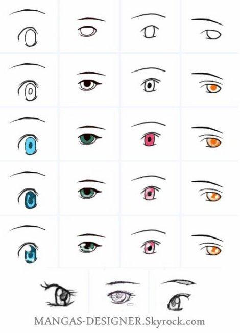 Comment dessiner dessine des yeux et des bouches de mangas - Mangas dessin ...