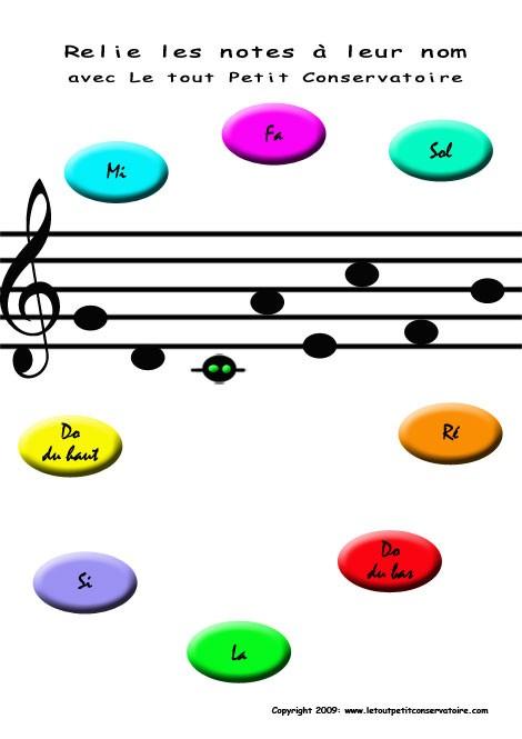 nom-des-notes-de-musique