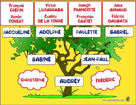 arbre-EXEMPLE-6