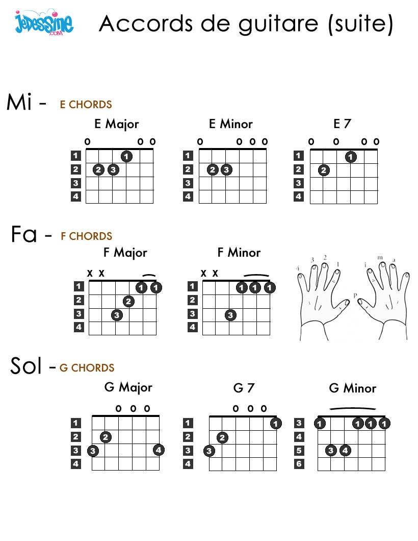 Top Contes pour enfants accords de guitare de base à lire - fr  PR41