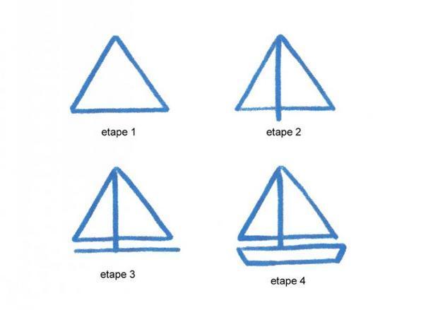 comment dessiner voilier