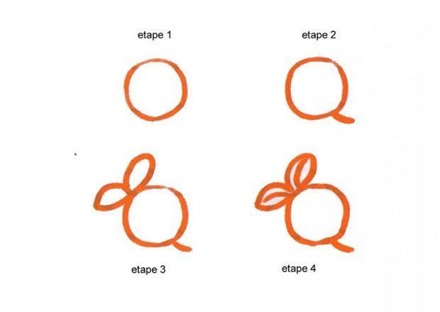Comment dessiner un fruit - Dessiner un fruit ...