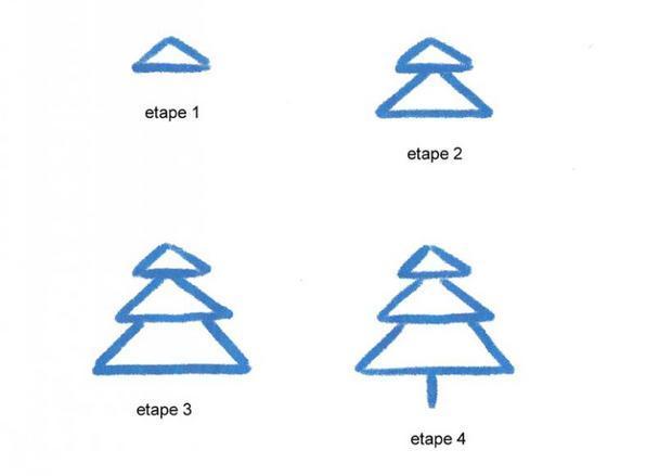 Comment dessiner un sapin - Dessin de sapin de noel facile ...