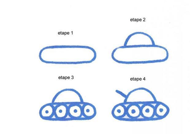 Leçon de dessin : UN TANK