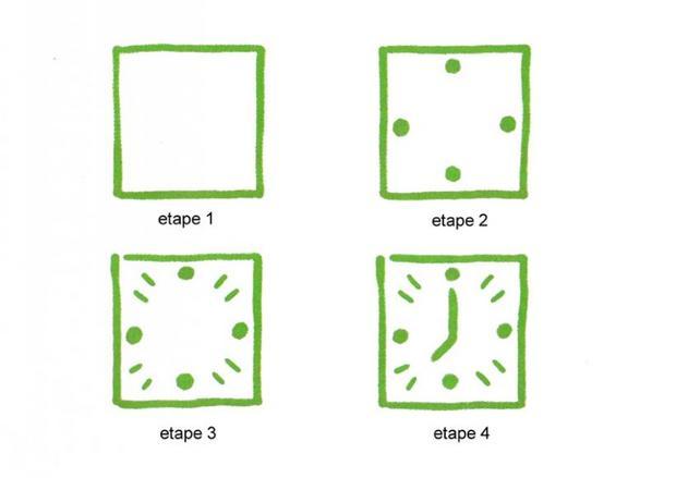 Leçon de dessin : Une horloge