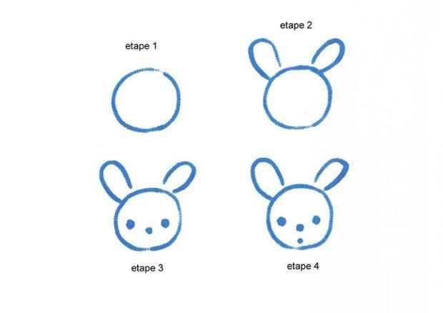 Leçon de dessin : Une tête de lapin