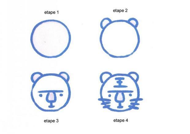 Comment dessiner une t te de tigre - Apprendre a dessiner un tigre ...