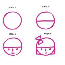 Tuto de dessin : Le visage d'une fillette