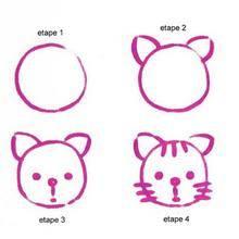 Leçon de dessin : Une tête de chat