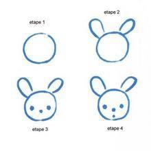 Tuto de dessin : Une tête de lapin