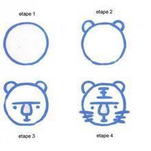 Leçon de dessin : Une tête de tigre