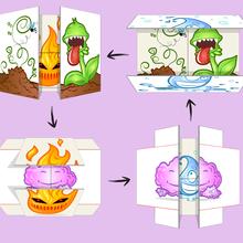 Activité : La carte infinie des 4 éléments