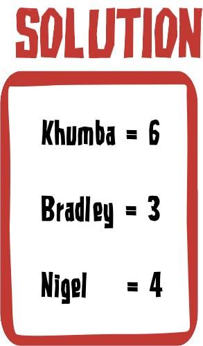 Jeux des contours Khumba