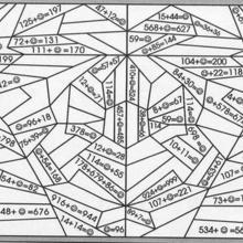 Coloriage magique : Équation et symétrie