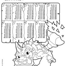 Coloriage : Tables de multiplication Skylanders
