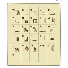 Activité : Utiliser les Hiéroglyphes
