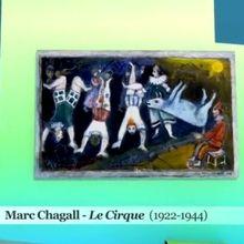 Le cirque de Marc Chagall