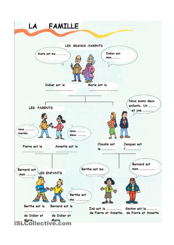 Assez Contes pour enfants fiche francais la famille à lire - fr  TF02