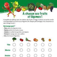A chacun des fruits et légumes ! Qui mange quoi ?