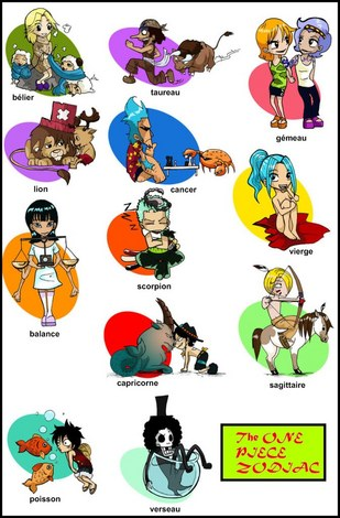 Signe astrologique version One Piece Onepiecezodiac_yz6