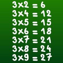 Multiplication Coloriages Videos Et Tutoriels Lire Et